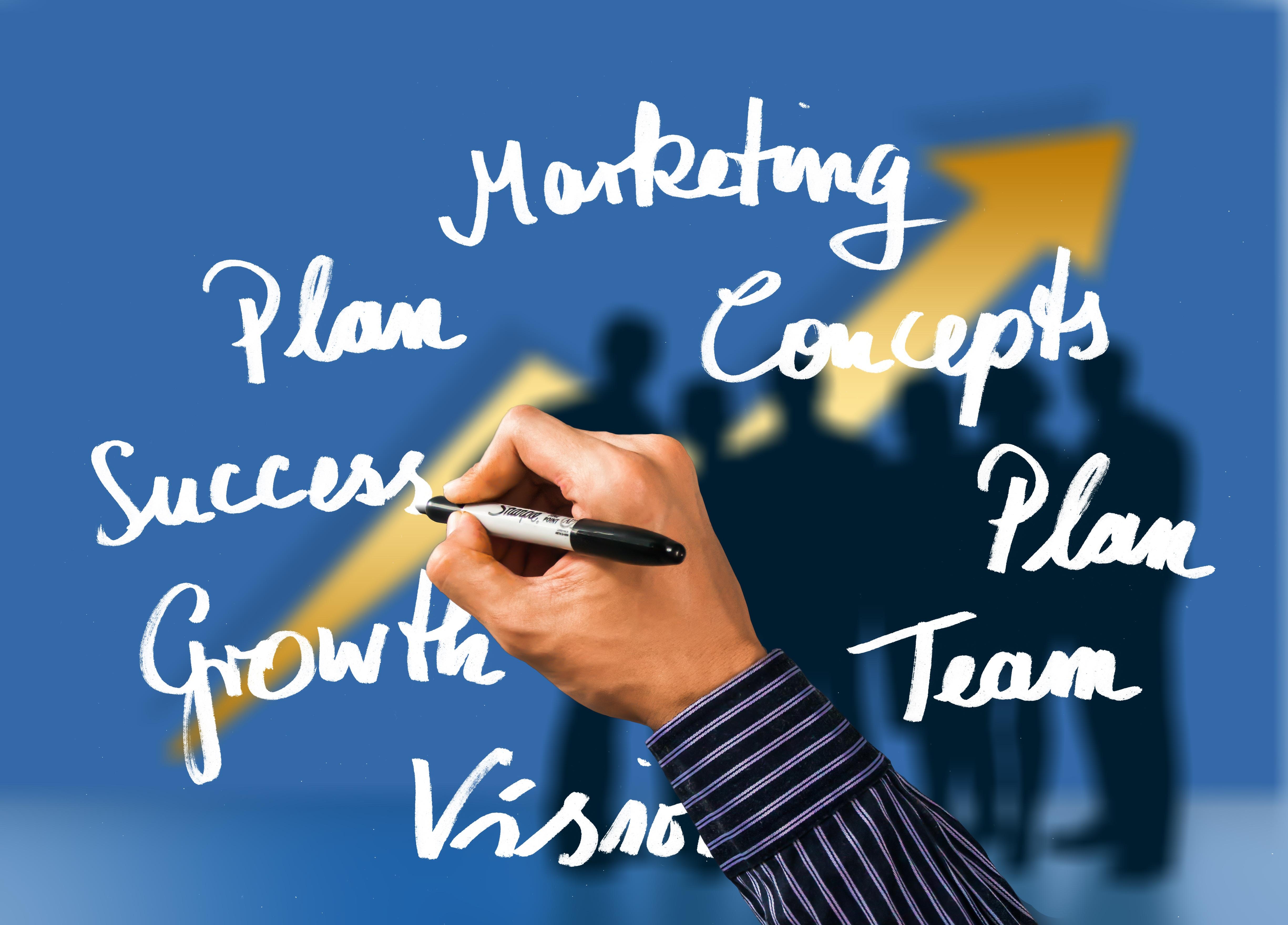 Dlaczego firmy MŚP potrzebują silnej marki?